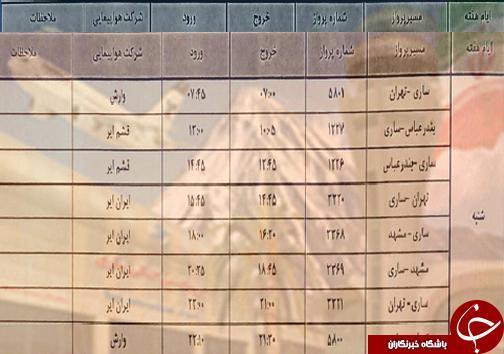 پرواز های شنبه 20 مهر ماه فرودگاه های مازندران
